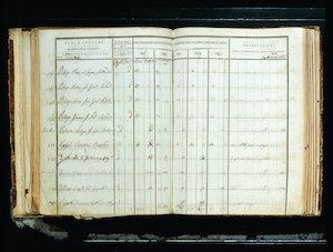 """Nella tabella, che registra i dati dal 1846 al 1850, compare Francesco Peroni """"fabbricante di birra"""" in contrada Rocca Nuova, dove si trovavano l'abitazione privata, la fabbrica e una locale birreria"""