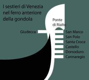 LODLAM Summit 2017: ci siamo. Ed è a Venezia!